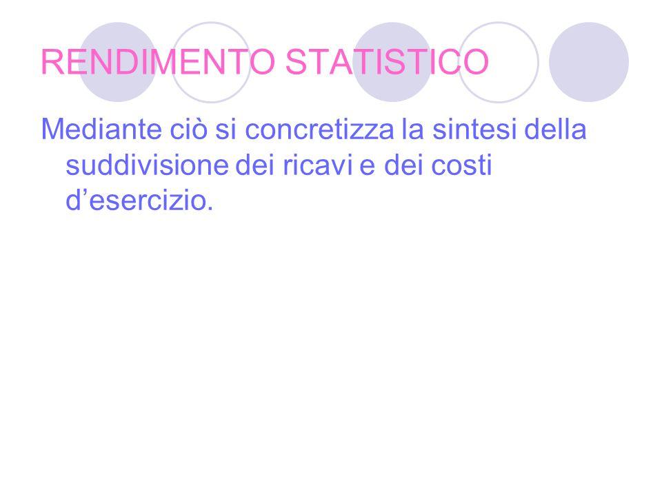 RENDIMENTO STATISTICO Mediante ciò si concretizza la sintesi della suddivisione dei ricavi e dei costi desercizio.