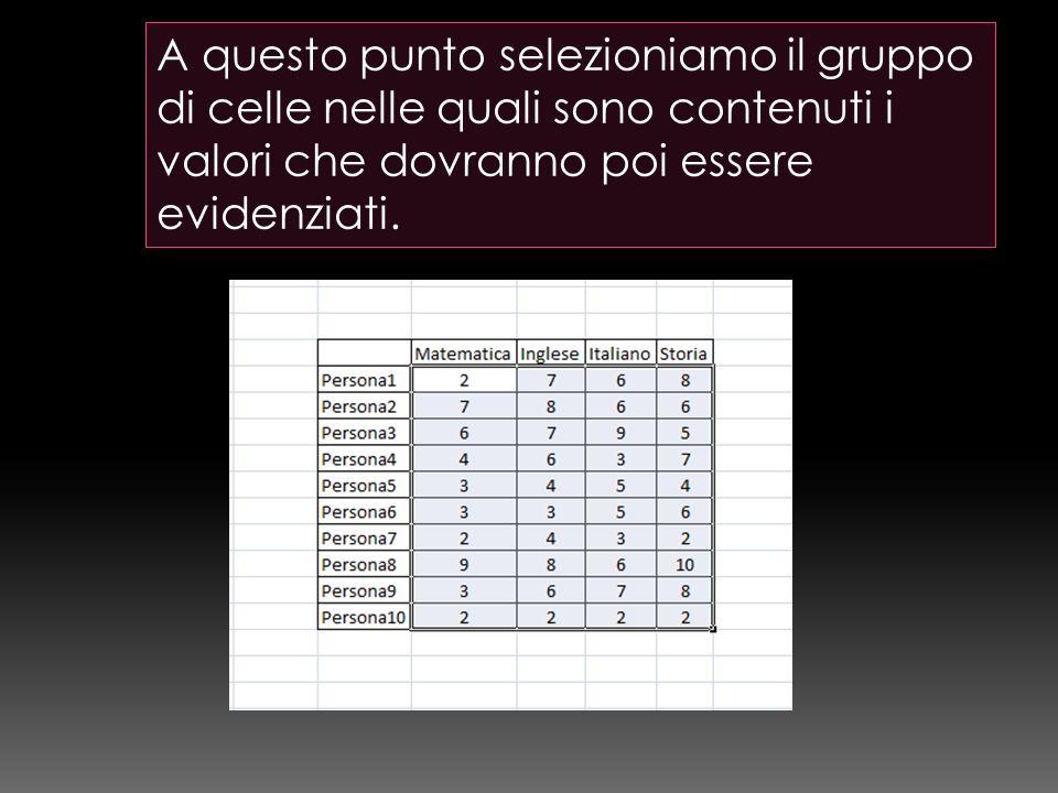 A questo punto selezioniamo il gruppo di celle nelle quali sono contenuti i valori che dovranno poi essere evidenziati.