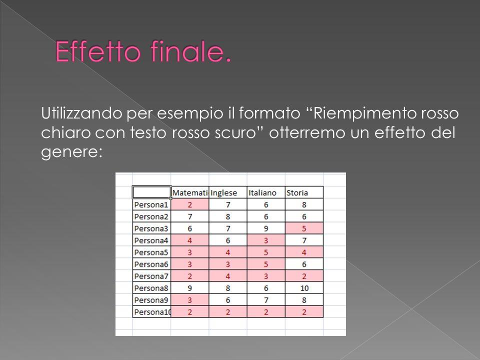 Utilizzando per esempio il formato Riempimento rosso chiaro con testo rosso scuro otterremo un effetto del genere: