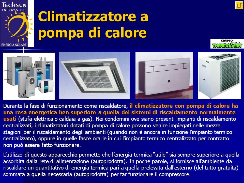 Climatizzatore a pompa di calore Durante la fase di funzionamento come riscaldatore, il climatizzatore con pompa di calore ha una resa energetica ben