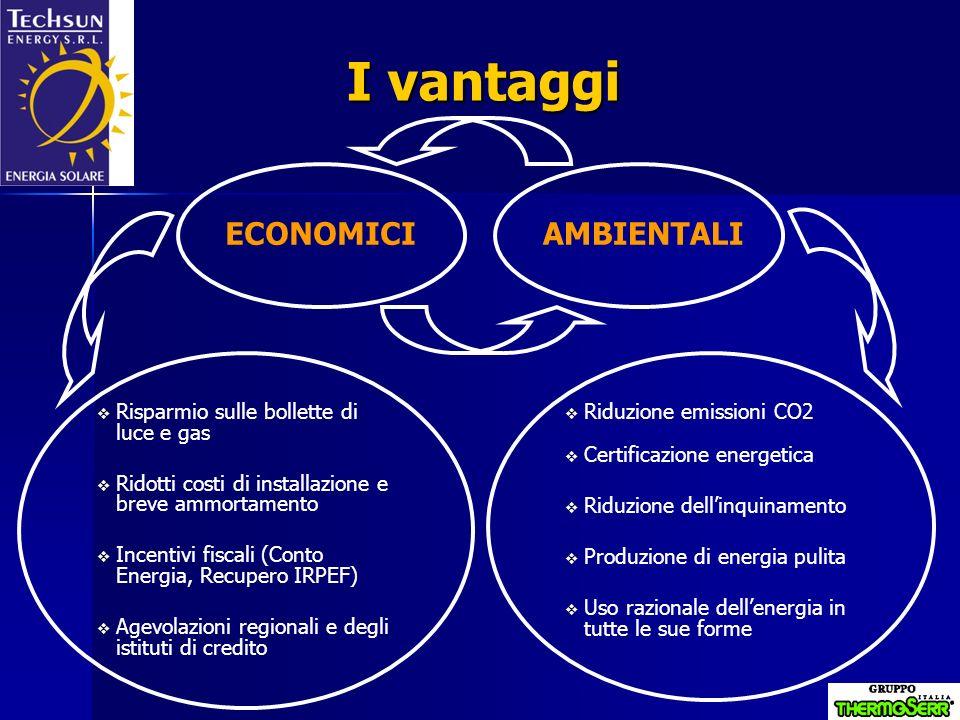 I vantaggi ECONOMICIAMBIENTALI Risparmio sulle bollette di luce e gas Ridotti costi di installazione e breve ammortamento Incentivi fiscali (Conto Ene