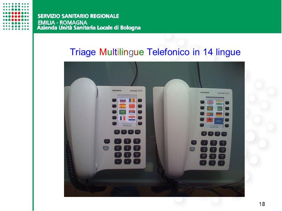 Triage Multilingue Telefonico in 14 lingue 18