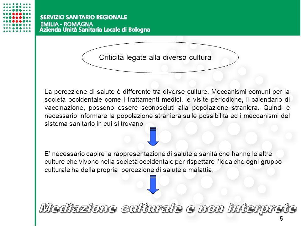 6 Ambulatorio Pronto Soccorso Reparto mediazione programmata Mediazione urgente Mediazione programmata o urgente Criticità legate al luogo in cui il paziente straniero si trova