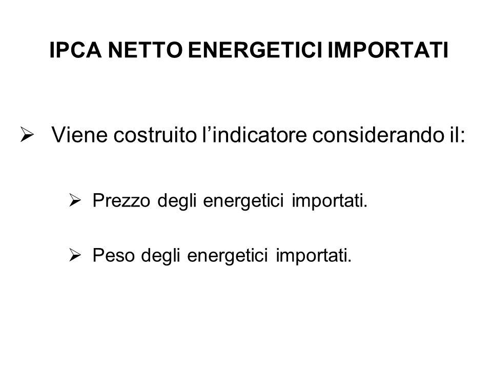 IPCA NETTO ENERGETICI IMPORTATI Viene costruito lindicatore considerando il: Prezzo degli energetici importati.