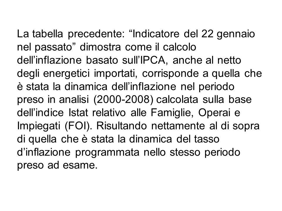 La tabella precedente: Indicatore del 22 gennaio nel passato dimostra come il calcolo dellinflazione basato sullIPCA, anche al netto degli energetici importati, corrisponde a quella che è stata la dinamica dellinflazione nel periodo preso in analisi (2000-2008) calcolata sulla base dellindice Istat relativo alle Famiglie, Operai e Impiegati (FOI).