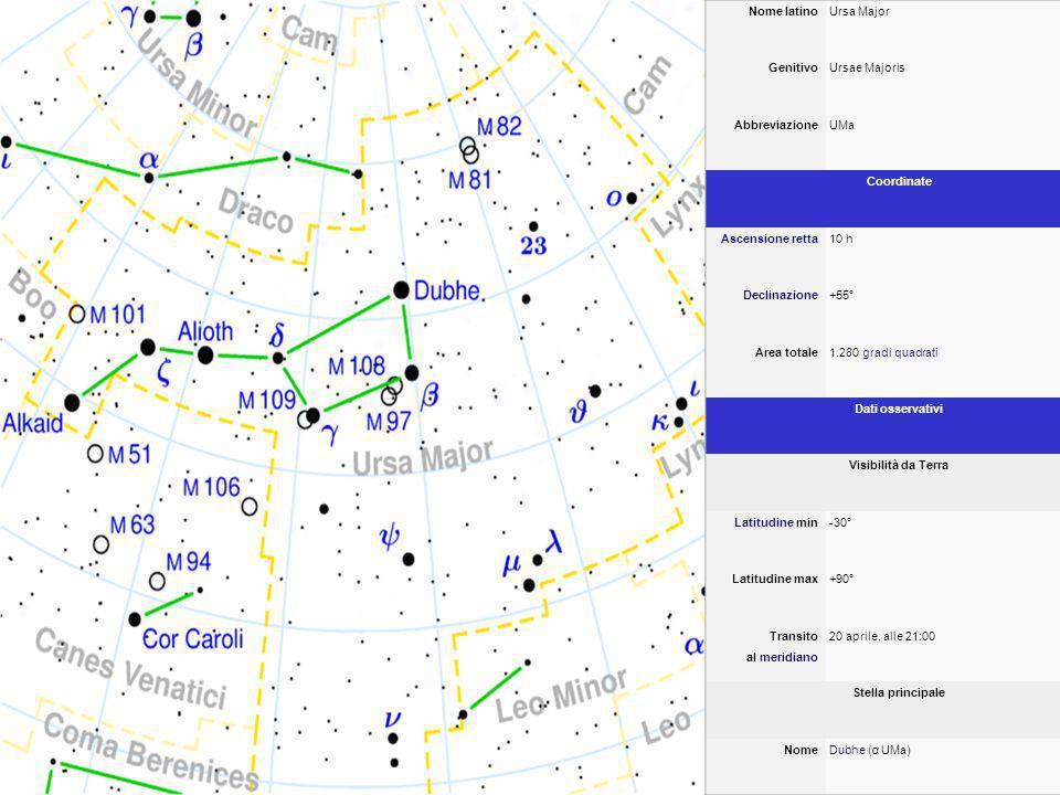 Nome latinoCepheus GenitivoCephei AbbreviazioneCep Coordinate Ascensione retta22 h Declinazione70° Area totale588 gradi quadrati Dati osservativi Visibilità da Terra Latitudine min-10° Latitudine max+90° Transito al meridiano15 ottobre alle 21:00 Stella principale NomeAlderamin (α Cep) Magnitudine app.2,44 Cefeo