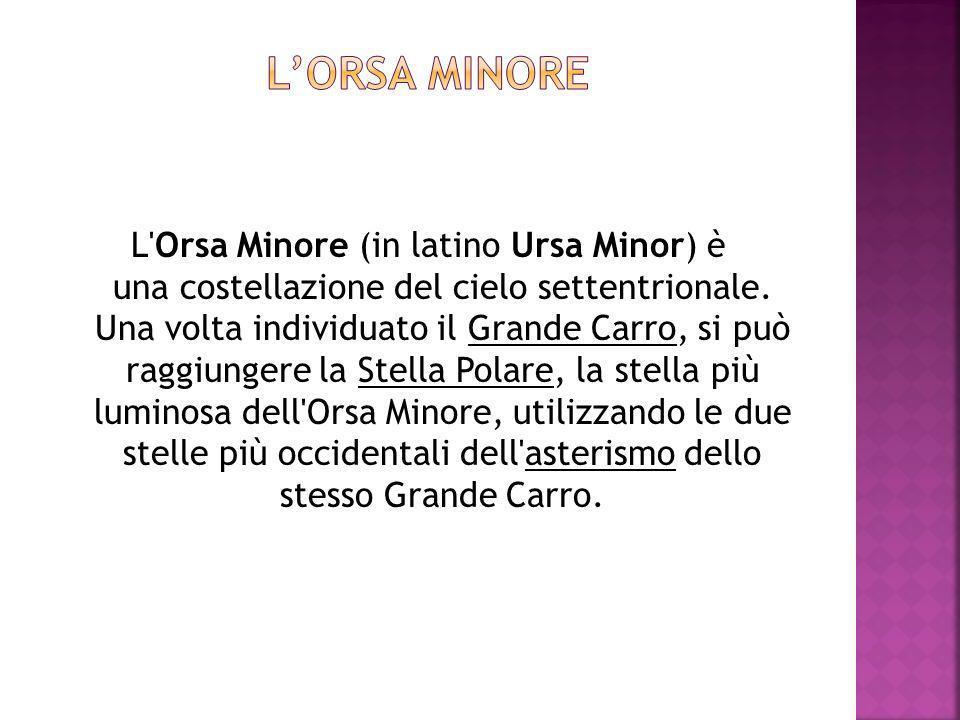 L Orsa Minore (in latino Ursa Minor) è una costellazione del cielo settentrionale.