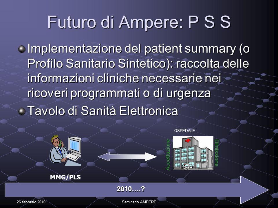 26 febbraio 2010Seminario AMPERE Implementazione del patient summary (o Profilo Sanitario Sintetico): raccolta delle informazioni cliniche necessarie