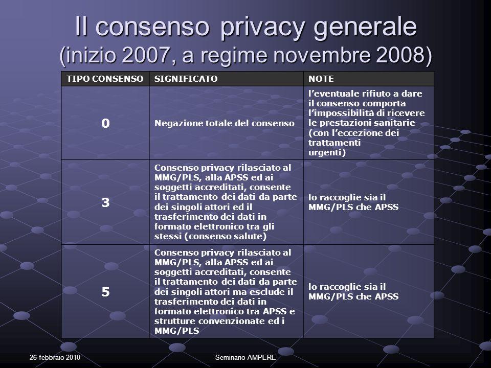 26 febbraio 2010Seminario AMPERE Il consenso privacy generale (inizio 2007, a regime novembre 2008) TIPO CONSENSOSIGNIFICATONOTE 0 Negazione totale de