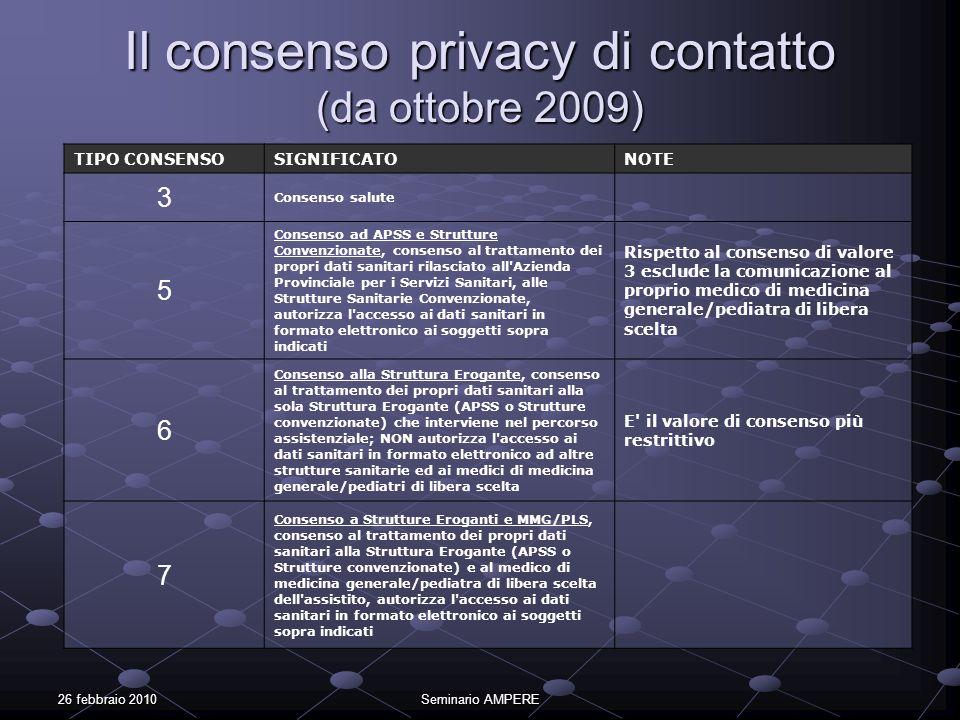 26 febbraio 2010Seminario AMPERE Il consenso privacy di contatto (da ottobre 2009) TIPO CONSENSOSIGNIFICATONOTE 3 Consenso salute 5 Consenso ad APSS e