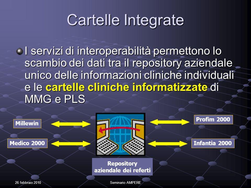 26 febbraio 2010Seminario AMPERE I servizi di interoperabilità permettono lo scambio dei dati tra il repository aziendale unico delle informazioni cli