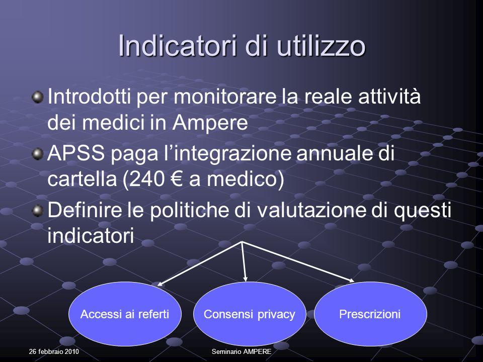 26 febbraio 2010Seminario AMPERE Indicatori di utilizzo Introdotti per monitorare la reale attività dei medici in Ampere APSS paga lintegrazione annua