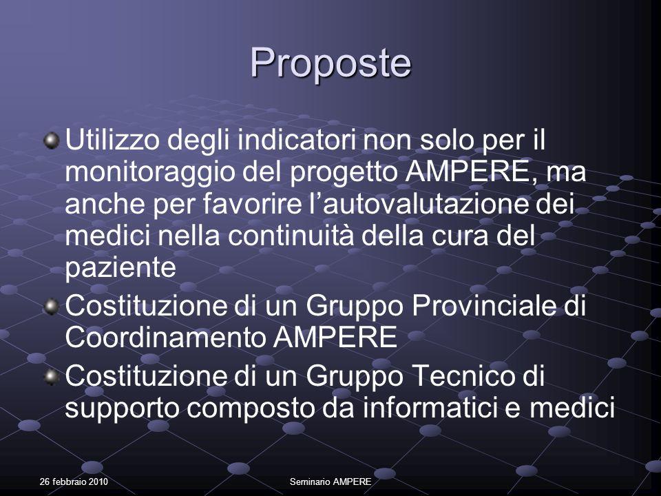 26 febbraio 2010Seminario AMPERE Proposte Utilizzo degli indicatori non solo per il monitoraggio del progetto AMPERE, ma anche per favorire lautovalut