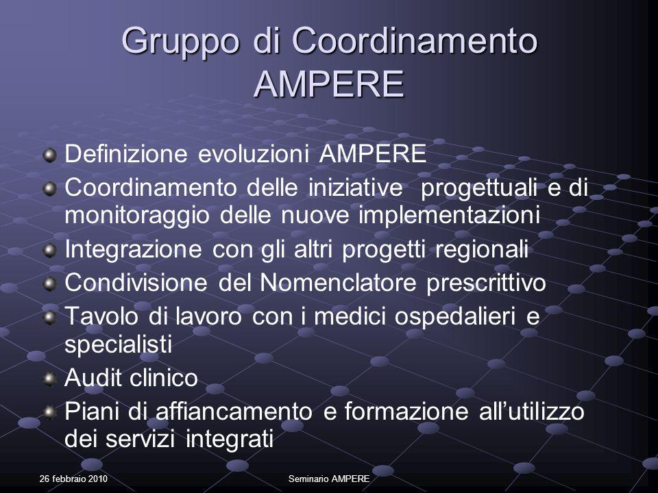 26 febbraio 2010Seminario AMPERE Gruppo di Coordinamento AMPERE Definizione evoluzioni AMPERE Coordinamento delle iniziative progettuali e di monitora