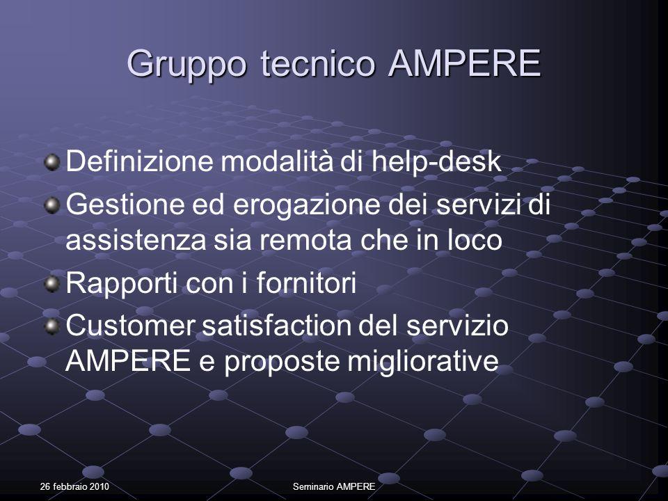 26 febbraio 2010Seminario AMPERE Gruppo tecnico AMPERE Definizione modalità di help-desk Gestione ed erogazione dei servizi di assistenza sia remota c