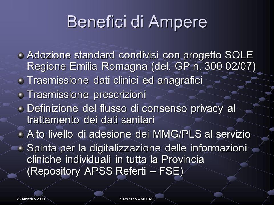 26 febbraio 2010Seminario AMPERE Benefici di Ampere Adozione standard condivisi con progetto SOLE Regione Emilia Romagna (del. GP n. 300 02/07) Trasmi