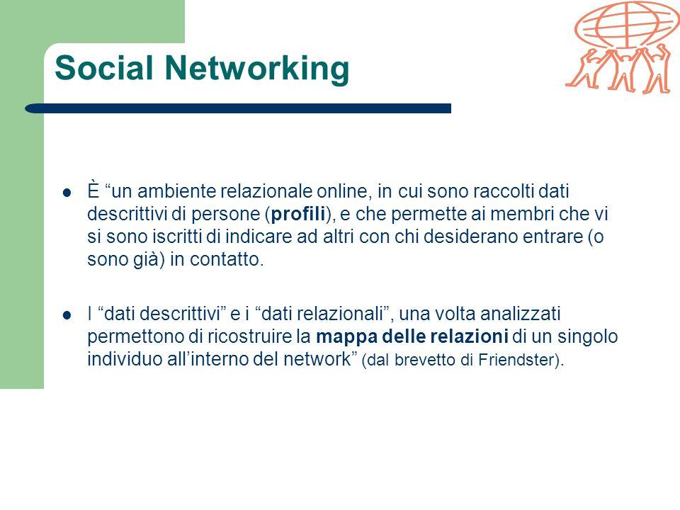 Social Networking È un ambiente relazionale online, in cui sono raccolti dati descrittivi di persone (profili), e che permette ai membri che vi si sono iscritti di indicare ad altri con chi desiderano entrare (o sono già) in contatto.