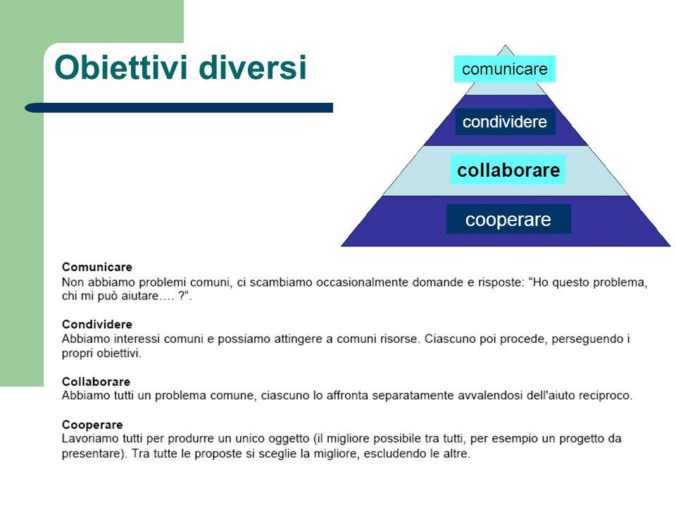 Obiettivi diversi collaborare cooperare condividere comunicare