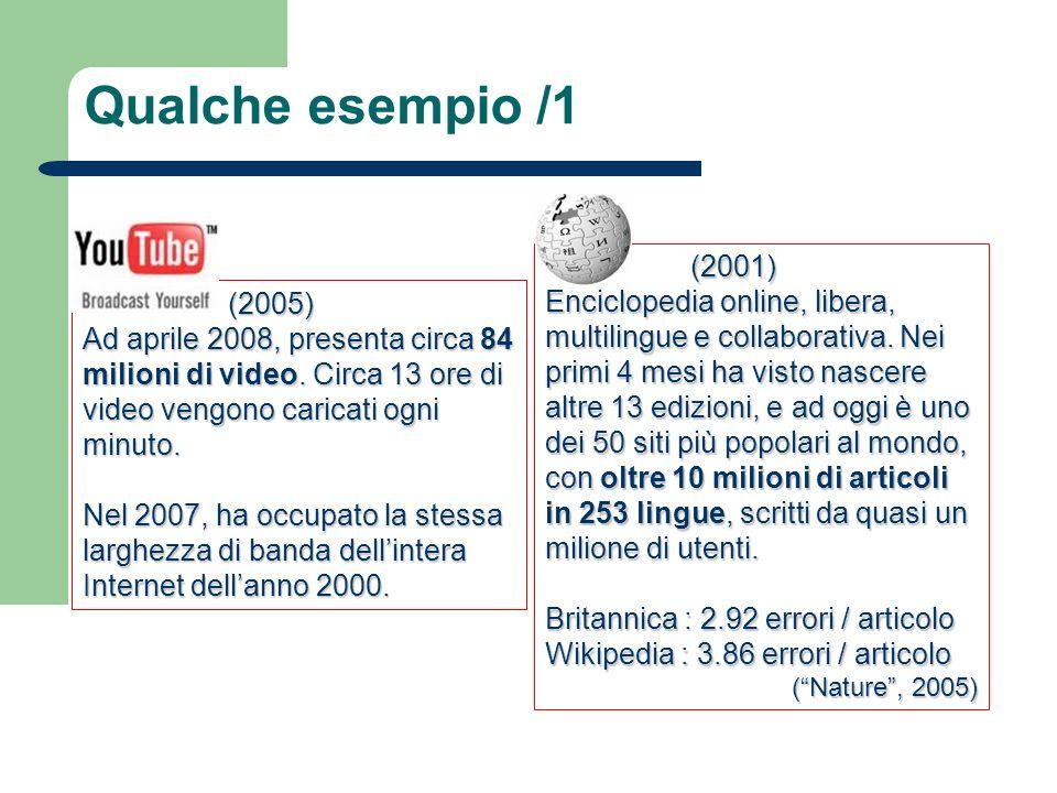(2005) Ad aprile 2008, presenta circa 84 milioni di video.