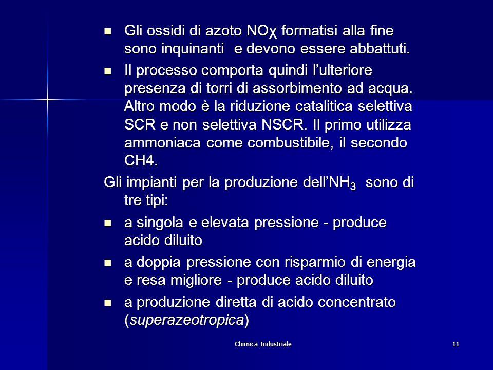 Chimica Industriale11 Gli ossidi di azoto NOχ formatisi alla fine sono inquinanti e devono essere abbattuti. Gli ossidi di azoto NOχ formatisi alla fi