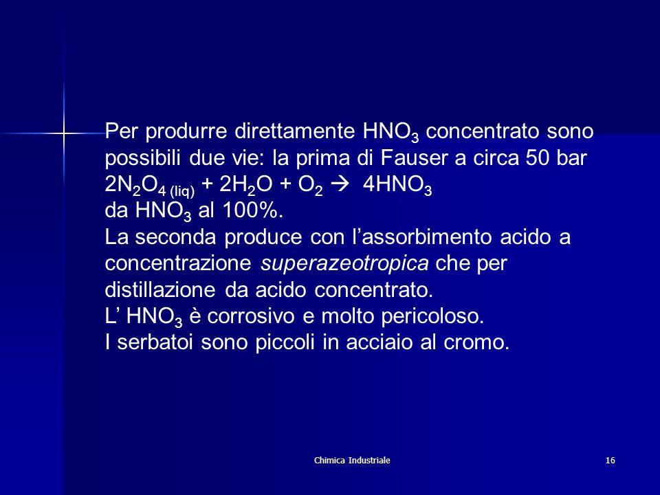 Chimica Industriale16 Per produrre direttamente HNO 3 concentrato sono possibili due vie: la prima di Fauser a circa 50 bar 2N 2 O 4 (liq) + 2H 2 O +