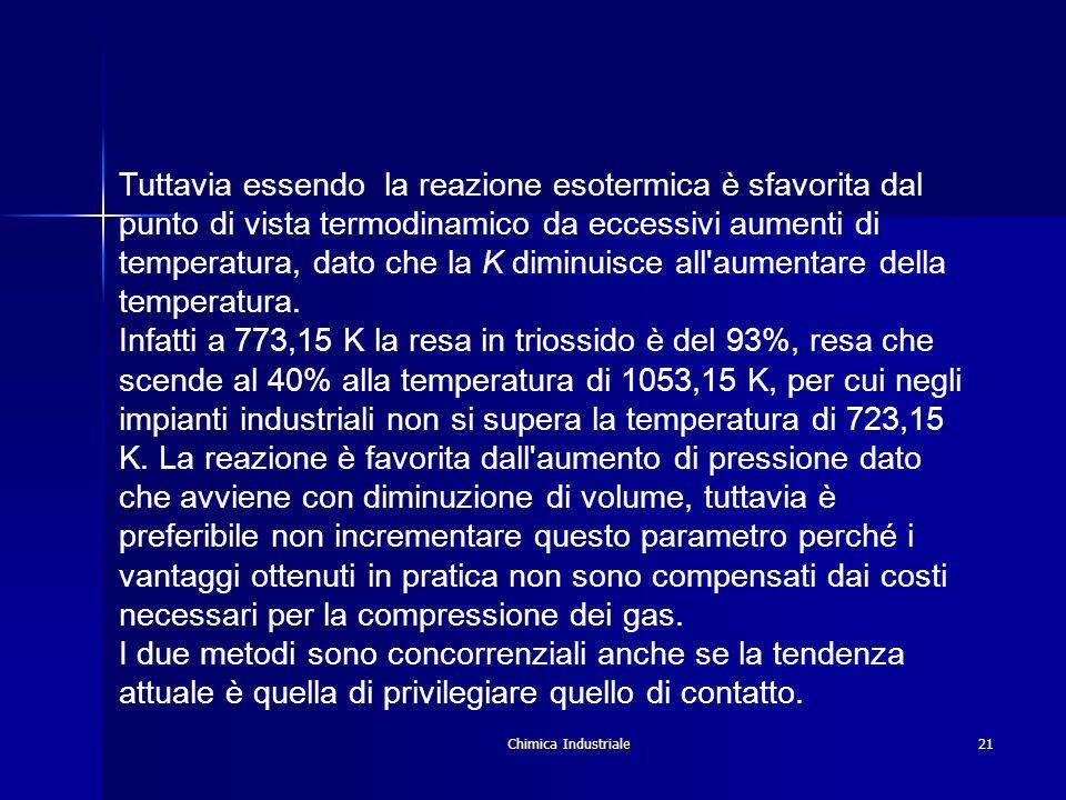 Chimica Industriale21 Tuttavia essendo la reazione esotermica è sfavorita dal punto di vista termodinamico da eccessivi aumenti di temperatura, dato