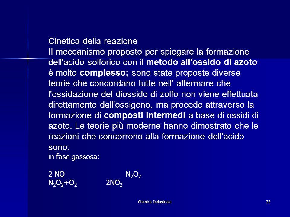 Chimica Industriale22 Cinetica della reazione II meccanismo proposto per spiegare la formazione dell'acido solforico con il metodo all'ossido di azoto