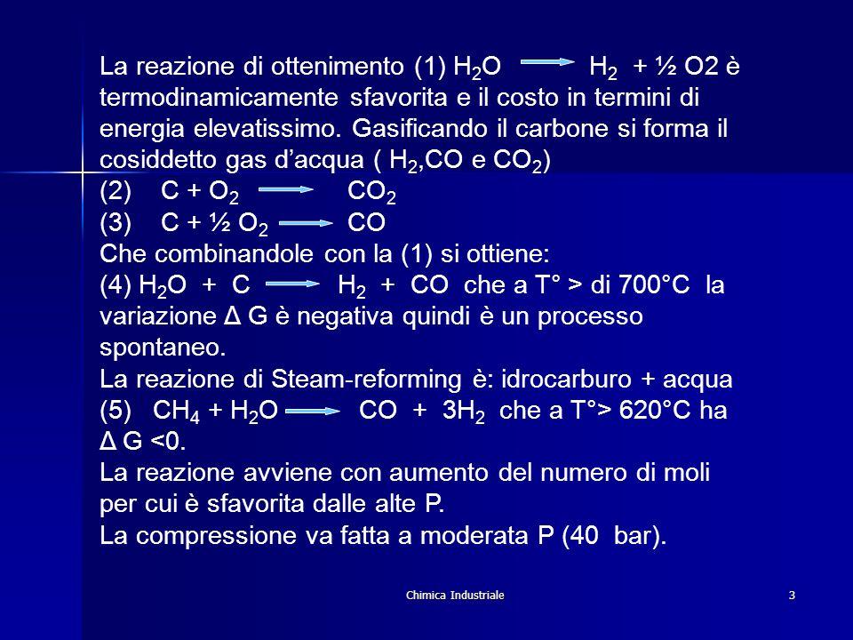 Chimica Industriale3 La reazione di ottenimento (1) H 2 O H 2 + ½ O2 è termodinamicamente sfavorita e il costo in termini di energia elevatissimo. Gas
