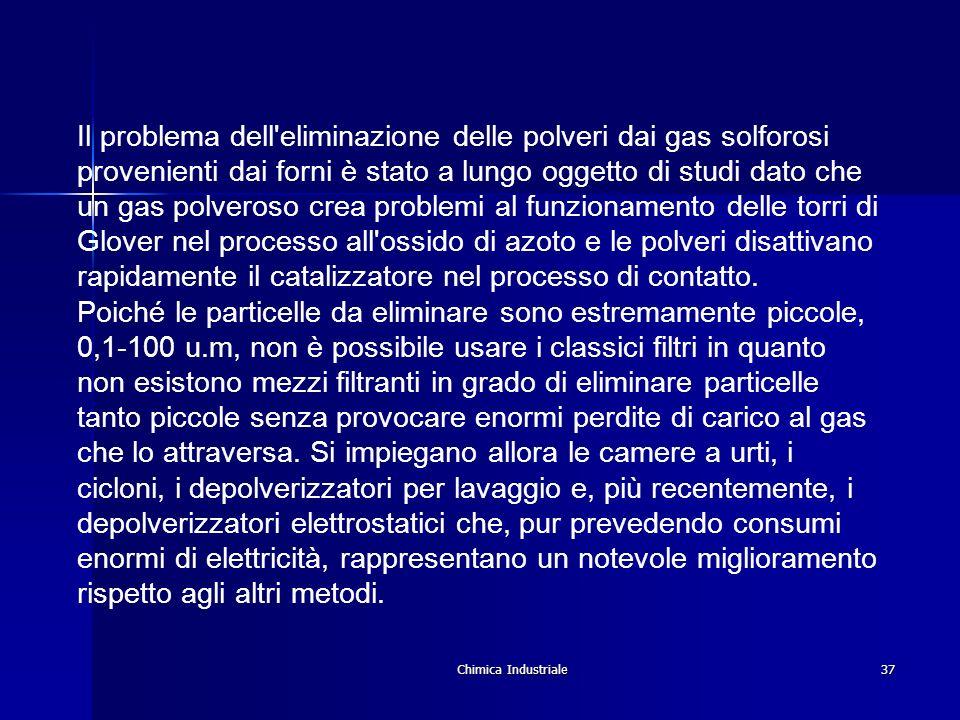 Chimica Industriale37 Il problema dell'eliminazione delle polveri dai gas solforosi provenienti dai forni è stato a lungo oggetto di studi dato che un
