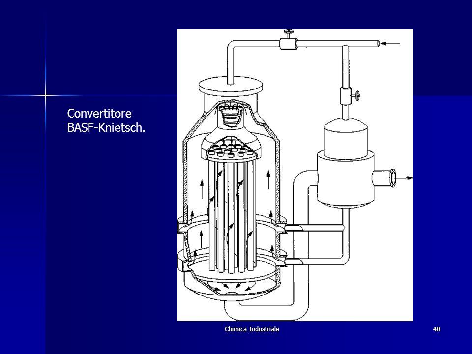Chimica Industriale40 Convertitore BASF-Knietsch.