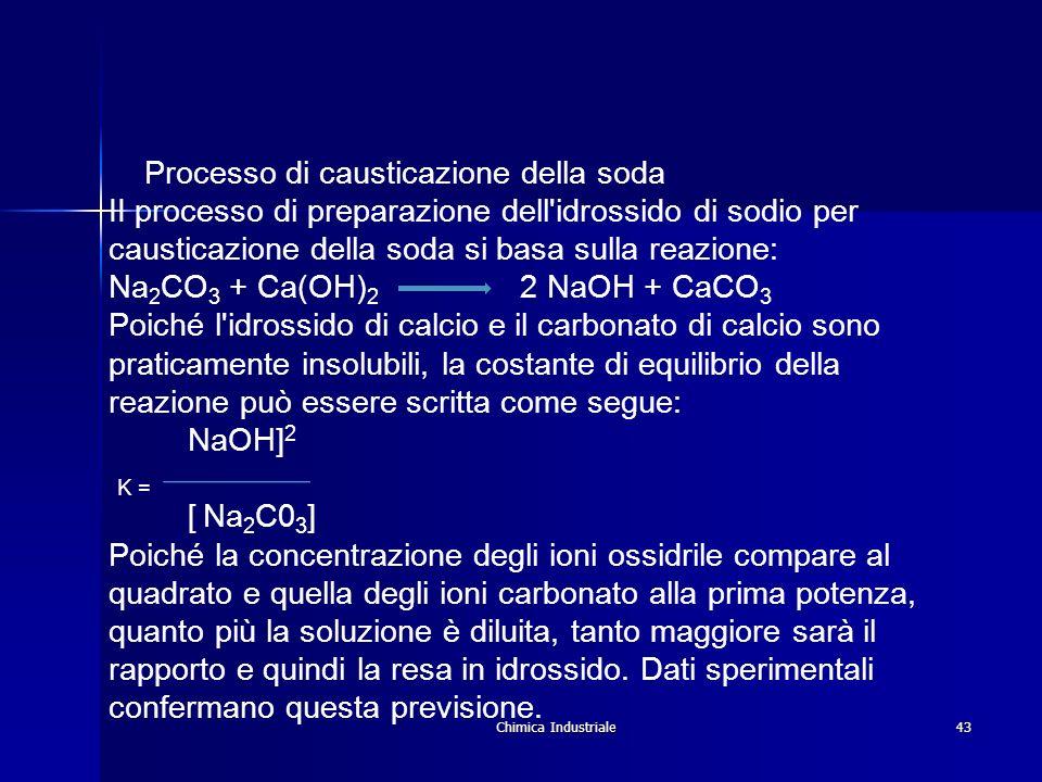 Chimica Industriale43 Processo di causticazione della soda II processo di preparazione dell'idrossido di sodio per causticazione della soda si basa su