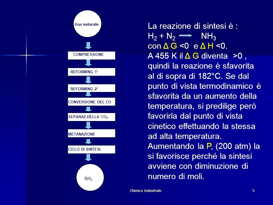 Chimica Industriale16 Per produrre direttamente HNO 3 concentrato sono possibili due vie: la prima di Fauser a circa 50 bar 2N 2 O 4 (liq) + 2H 2 O + O 2 4HNO 3 da HNO 3 al 100%.