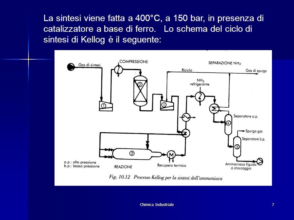 Chimica Industriale38 Processo di contatto II processo di contatto, come noto, si basa sull ossidazione catalitica del diossido di zolfo a triossido che viene effettuata nei forni di contatto, detti anche convertitori, nei quali è posto il catalizzatore.