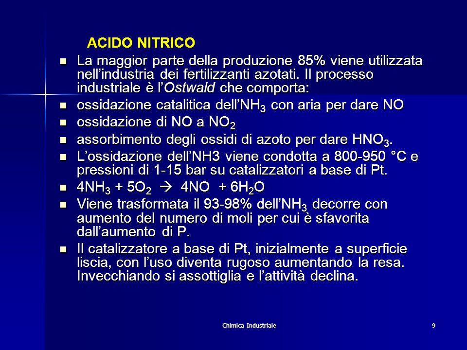Chimica Industriale9 ACIDO NITRICO ACIDO NITRICO La maggior parte della produzione 85% viene utilizzata nellindustria dei fertilizzanti azotati. Il pr