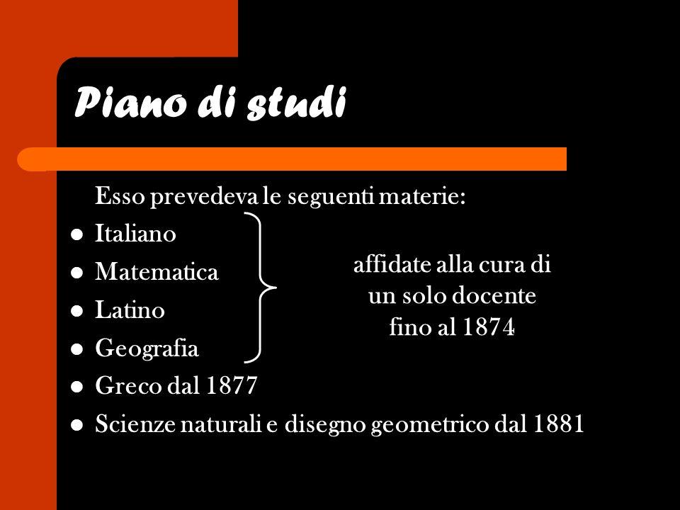 Piano di studi Esso prevedeva le seguenti materie: Italiano Matematica Latino Geografia Greco dal 1877 Scienze naturali e disegno geometrico dal 1881