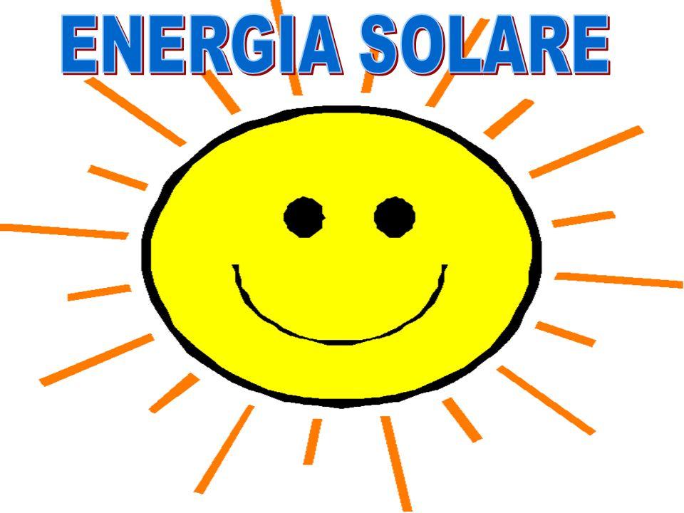 Tipi di pannelli Solare termico Solare a concentrazione Fotovoltaico