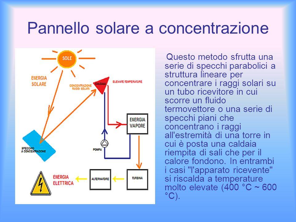 Pannello fotovoltaico Questo pannello sfrutta le proprietà di particolari elementi semiconduttori per produrre energia elettrica quando sollecitati dalla luce.