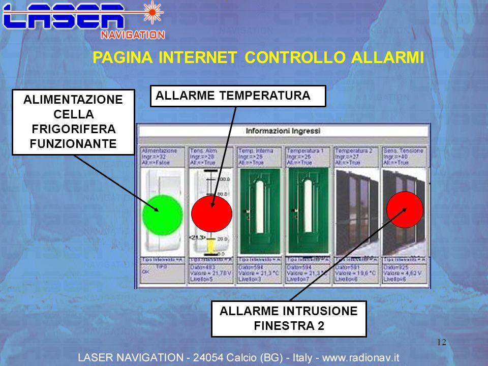 12 PAGINA INTERNET CONTROLLO ALLARMI ALIMENTAZIONE CELLA FRIGORIFERA FUNZIONANTE ALLARME TEMPERATURA ALLARME INTRUSIONE FINESTRA 2