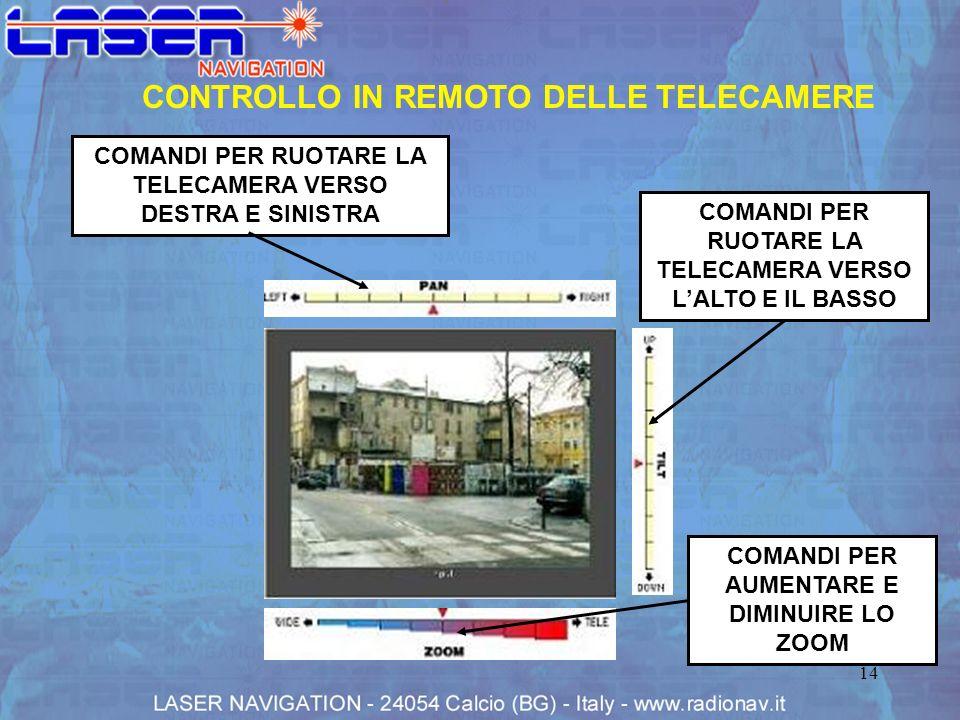 14 CONTROLLO IN REMOTO DELLE TELECAMERE COMANDI PER RUOTARE LA TELECAMERA VERSO DESTRA E SINISTRA COMANDI PER RUOTARE LA TELECAMERA VERSO LALTO E IL B