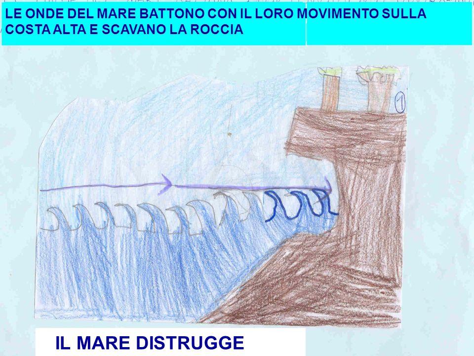 LE ONDE DEL MARE BATTONO CON IL LORO MOVIMENTO SULLA COSTA ALTA E SCAVANO LA ROCCIA IL MARE DISTRUGGE