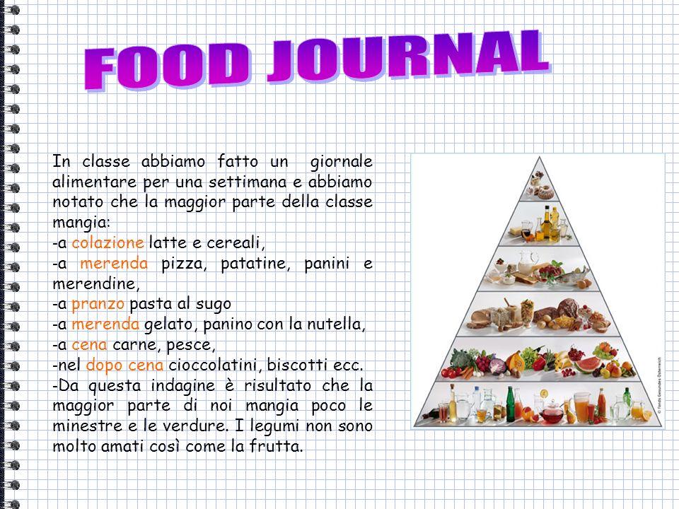 In classe abbiamo fatto un giornale alimentare per una settimana e abbiamo notato che la maggior parte della classe mangia: - a colazione latte e cere