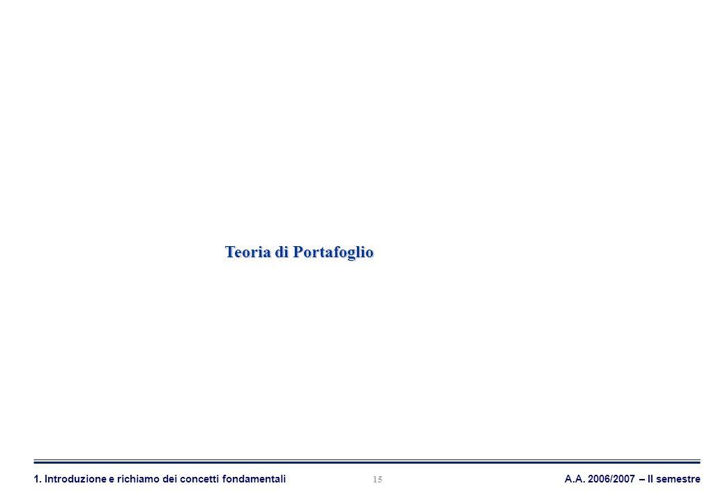 Mercati Azionari, Obbligazionari e Derivati A.A. 2006/2007 – II semestre1. Introduzione e richiamo dei concetti fondamentali 15 Teoria di Portafoglio