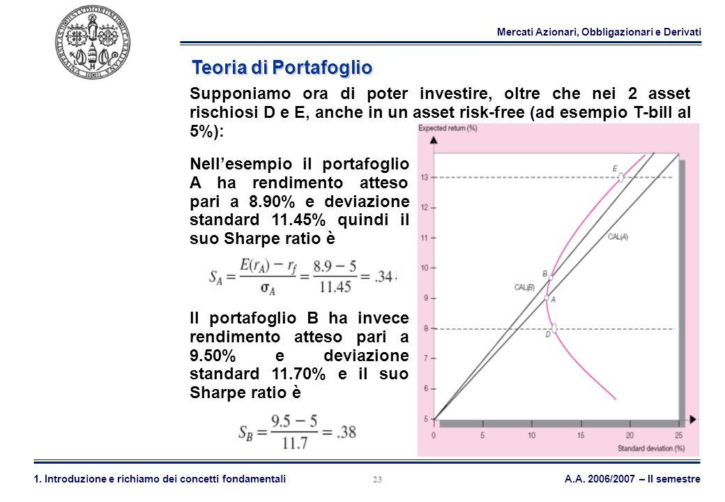 Mercati Azionari, Obbligazionari e Derivati A.A. 2006/2007 – II semestre1. Introduzione e richiamo dei concetti fondamentali 23 Teoria di Portafoglio