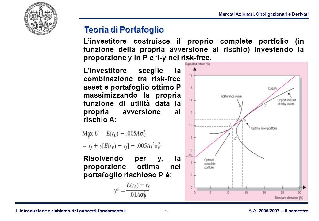 Mercati Azionari, Obbligazionari e Derivati A.A. 2006/2007 – II semestre1. Introduzione e richiamo dei concetti fondamentali 25 Teoria di Portafoglio