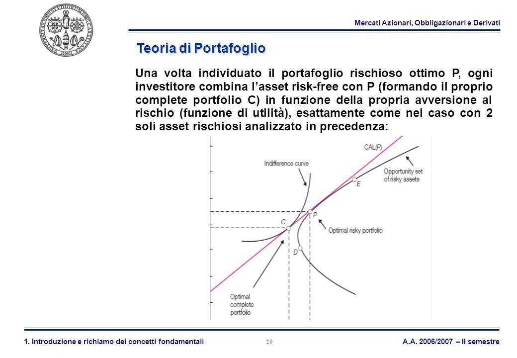 Mercati Azionari, Obbligazionari e Derivati A.A. 2006/2007 – II semestre1. Introduzione e richiamo dei concetti fondamentali 29 Teoria di Portafoglio