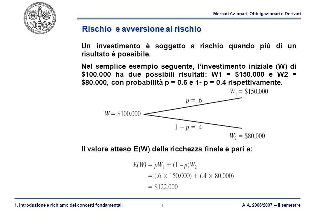 Mercati Azionari, Obbligazionari e Derivati A.A. 2006/2007 – II semestre1. Introduzione e richiamo dei concetti fondamentali 4 Rischio e avversione al