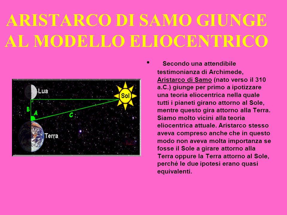 ARISTARCO DI SAMO GIUNGE AL MODELLO ELIOCENTRICO Secondo una attendibile testimonianza di Archimede, Aristarco di Samo (nato verso il 310 a.C.) giunge per primo a ipotizzare una teoria eliocentrica nella quale tutti i pianeti girano attorno al Sole, mentre questo gira attorno alla Terra.