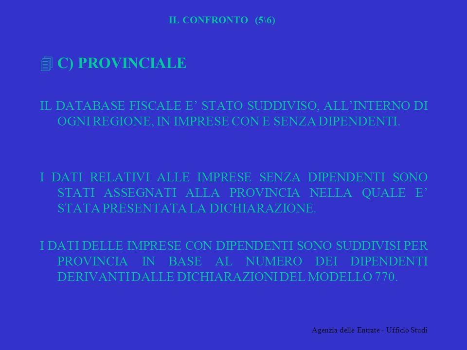 Agenzia delle Entrate - Ufficio Studi IL CONFRONTO (5\6) 4C) PROVINCIALE IL DATABASE FISCALE E STATO SUDDIVISO, ALLINTERNO DI OGNI REGIONE, IN IMPRESE CON E SENZA DIPENDENTI.