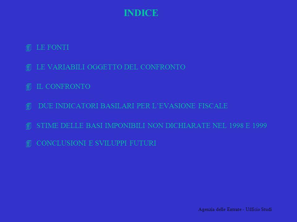 Agenzia delle Entrate - Ufficio Studi INDICE 4LE FONTI 4LE VARIABILI OGGETTO DEL CONFRONTO 4IL CONFRONTO 4 DUE INDICATORI BASILARI PER LEVASIONE FISCALE 4STIME DELLE BASI IMPONIBILI NON DICHIARATE NEL 1998 E 1999 4CONCLUSIONI E SVILUPPI FUTURI