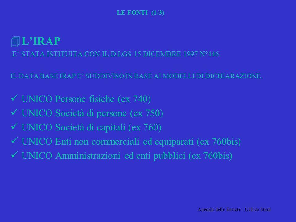 Agenzia delle Entrate - Ufficio Studi LE FONTI (1/3) 4LIRAP E STATA ISTITUITA CON IL D.LGS 15 DICEMBRE 1997 N°446.